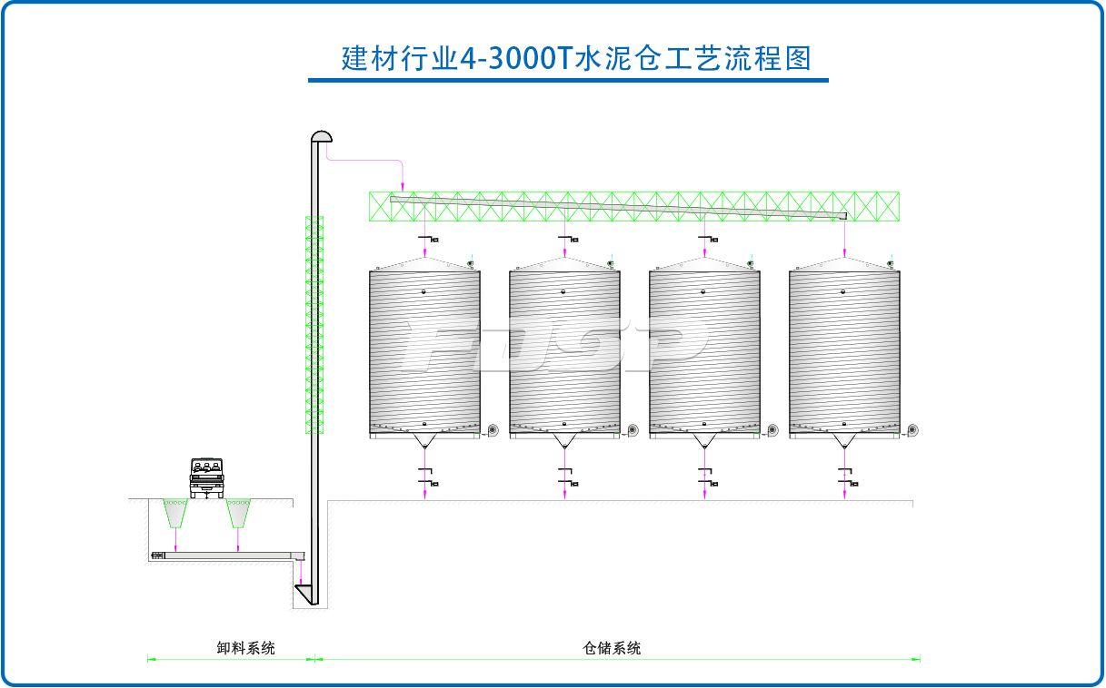 建材行业4-3000T水泥钢板仓工程