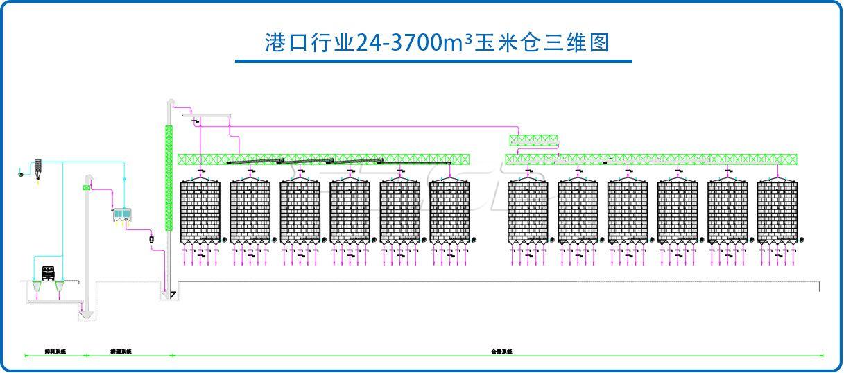24-3700m³港口玉米钢板仓工程