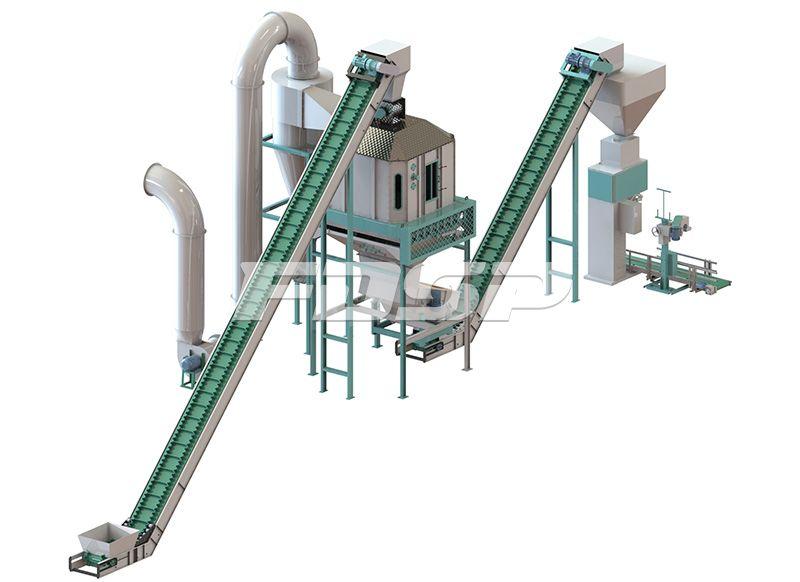 时产1.5-2.5吨羊粪有机肥制粒生产线