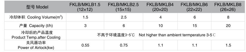 FKLB Series Swing Cooler