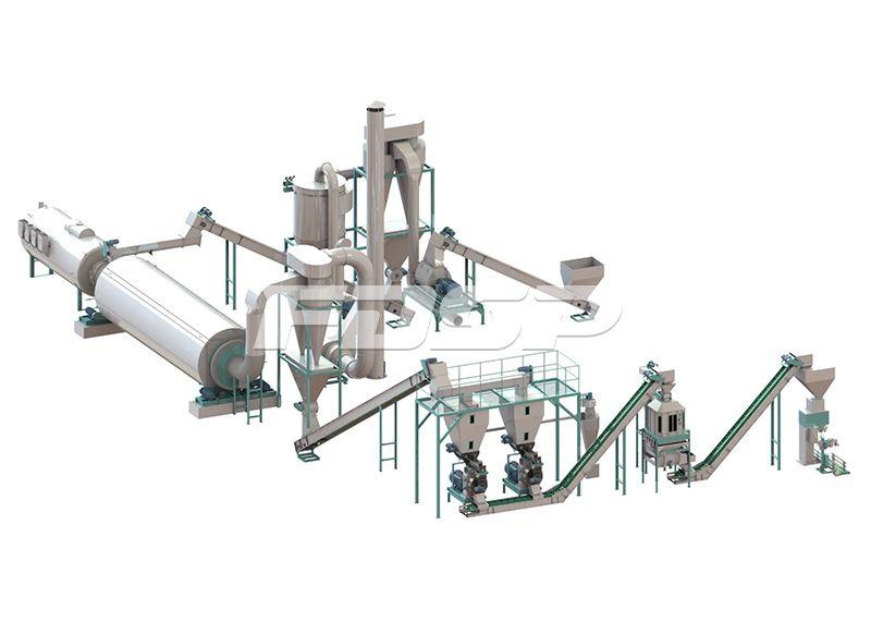 时产4-6吨农作物废弃物制粒生产线
