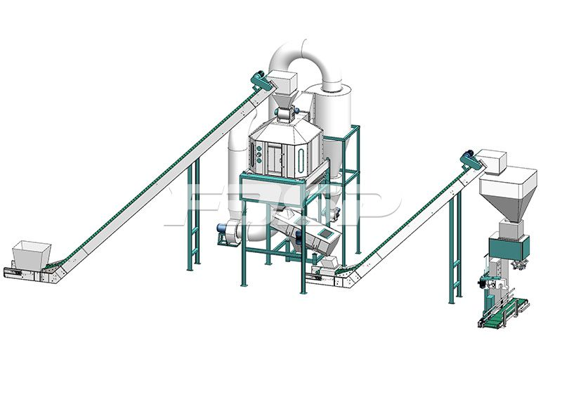 时产4-6吨棕榈废弃物生物质制粒生产线
