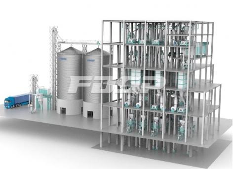 2×SZLH420畜禽料(反刍料)+SPHS130×2膨化水产料+SZLH420X虾蟹料生产线