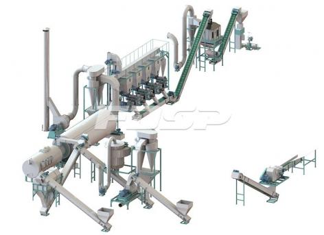 时产3-5吨建筑模板制粒生产线