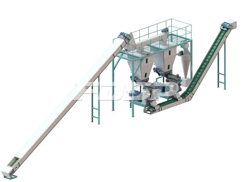 时产1.5-2.5吨生物质木屑颗粒生产