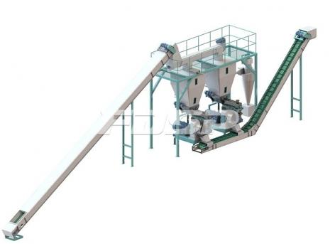 时产1.5-2.5吨生物质木屑颗粒生产线