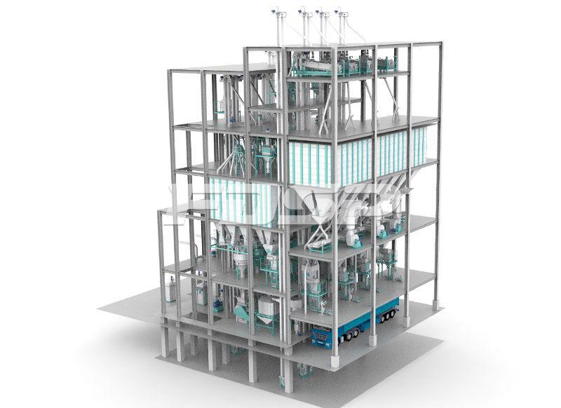 <b>四线SZLH420(时产40吨)畜禽饲料</b>
